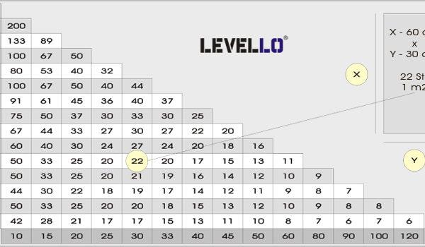 Tabelle des Verbrauchs von Clips